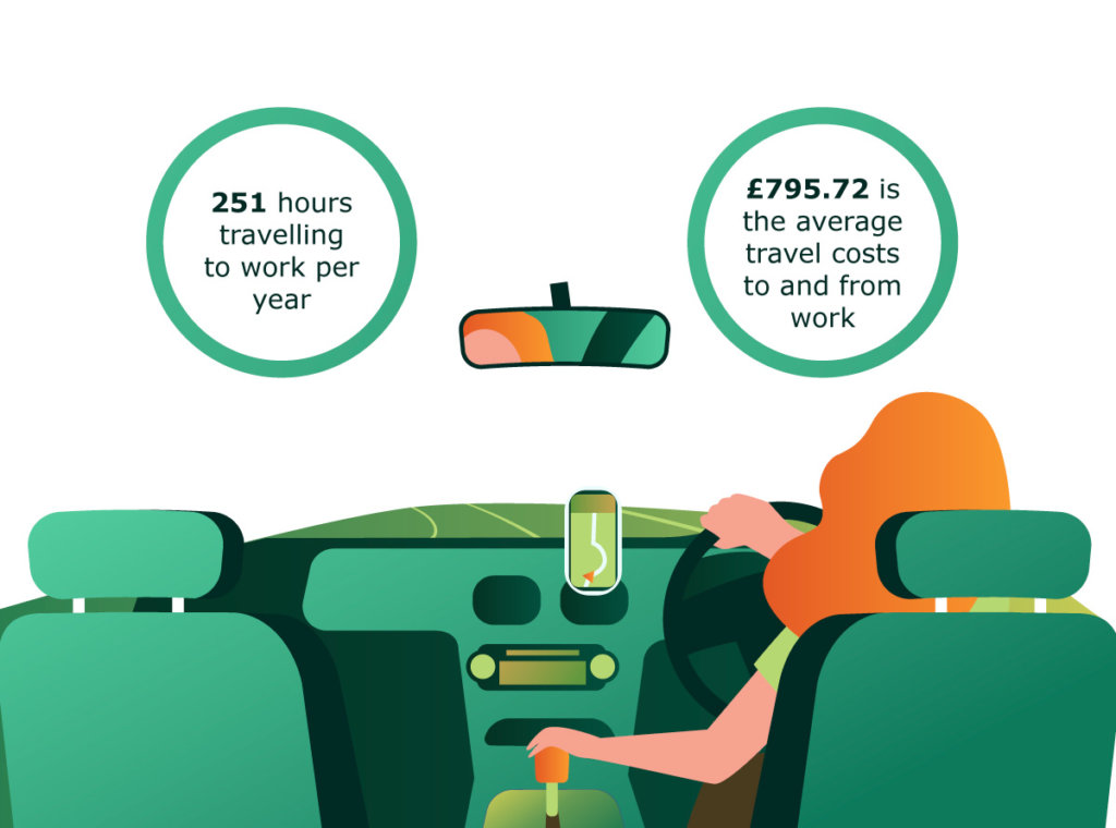 The cost of travel to work